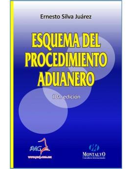 ESQUEMA DEL PROCEDIMIENTO ADUANERO- 10a. Edición